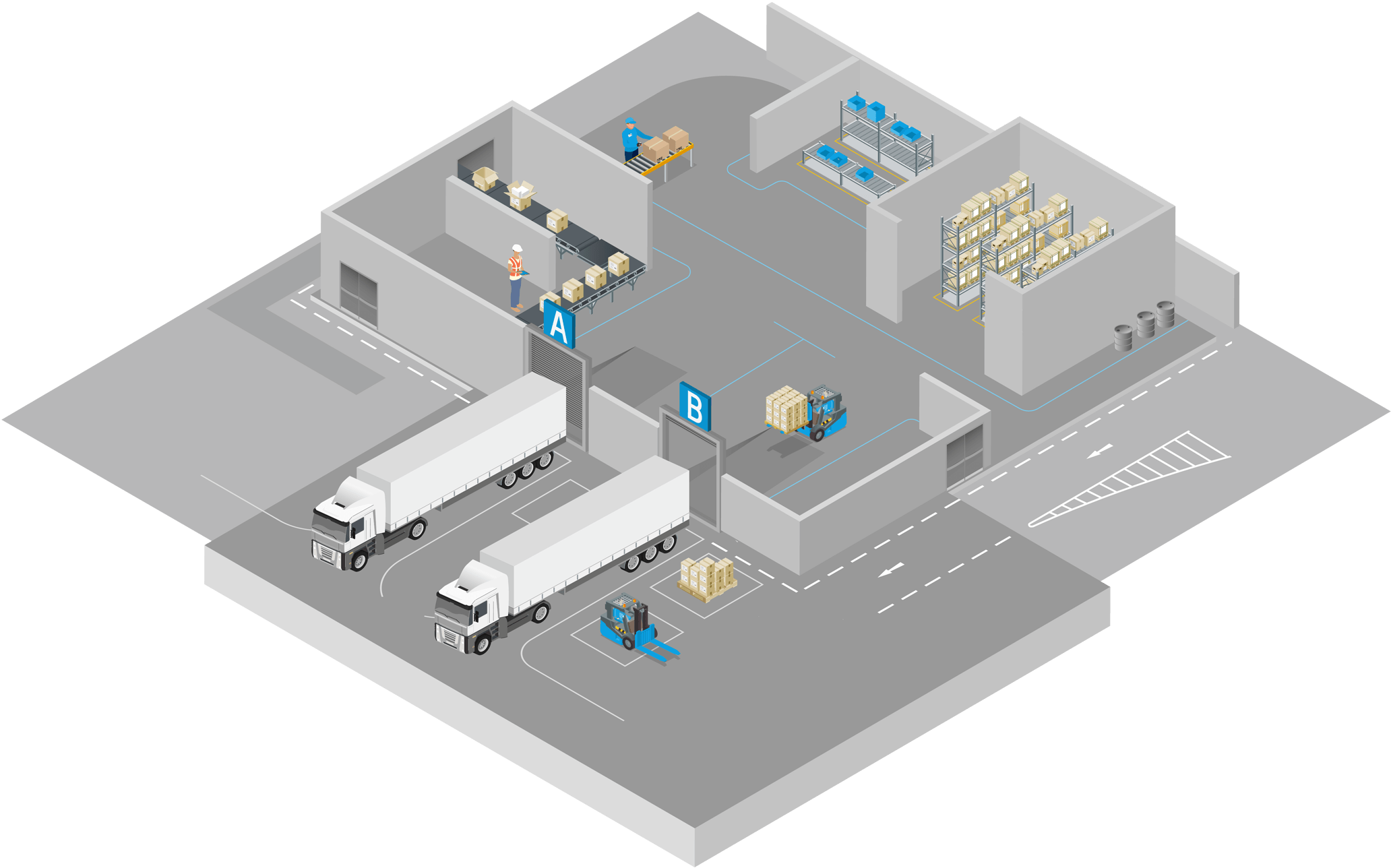 3D top view of typical logistics processes